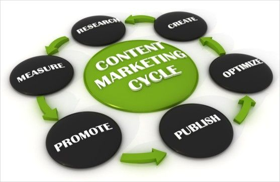 8 Reasons Companies Should Adopt a Content Marketing Culture