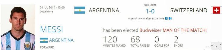 Fanáticos Del Mundial Brasil 2014 : Messi 4 veces Match Play . Otra Marca personal