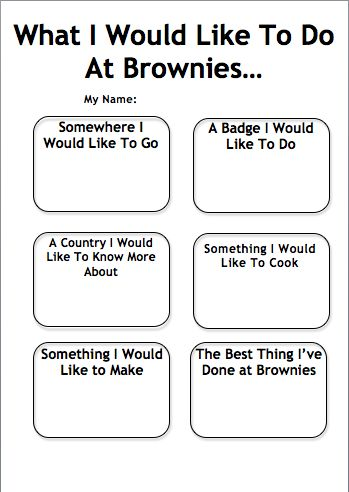 A copy of the document i've made to help Brownies make decisions on what they'd like to do, in a structured way!