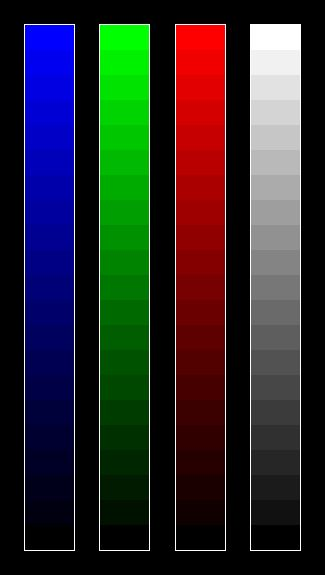 Calibration b 1 Aprende como calibrar el color y brillo de tu monitor