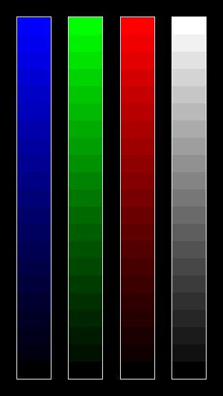Calibration b 1 Aprende como calibrar el color y brillo de tu monitor