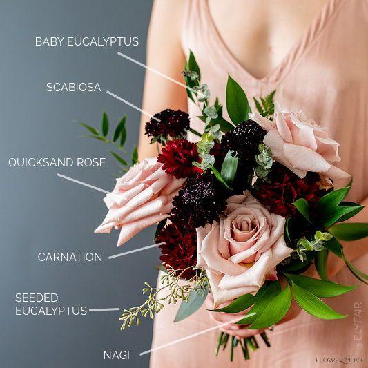 Diy Wedding Flower Packages Made Easy In 2020 Wedding Flower Packages Flower Packaging Marsala Wedding Flowers
