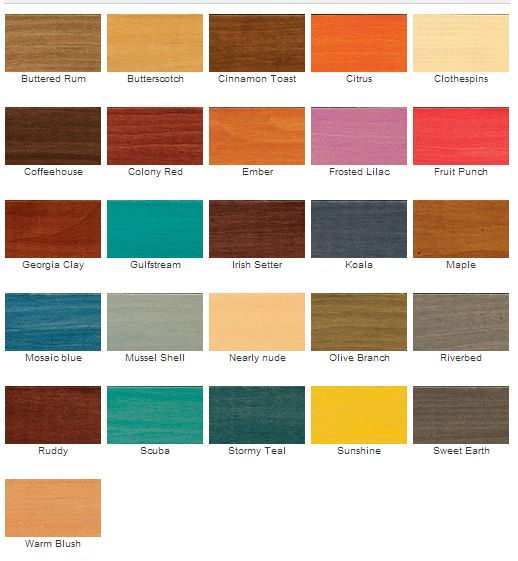 New product alert cabot premium wood finish east for Deck paint colors home depot