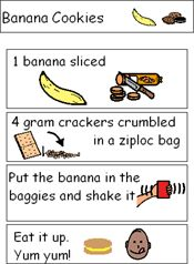 Recipe Card Symbols