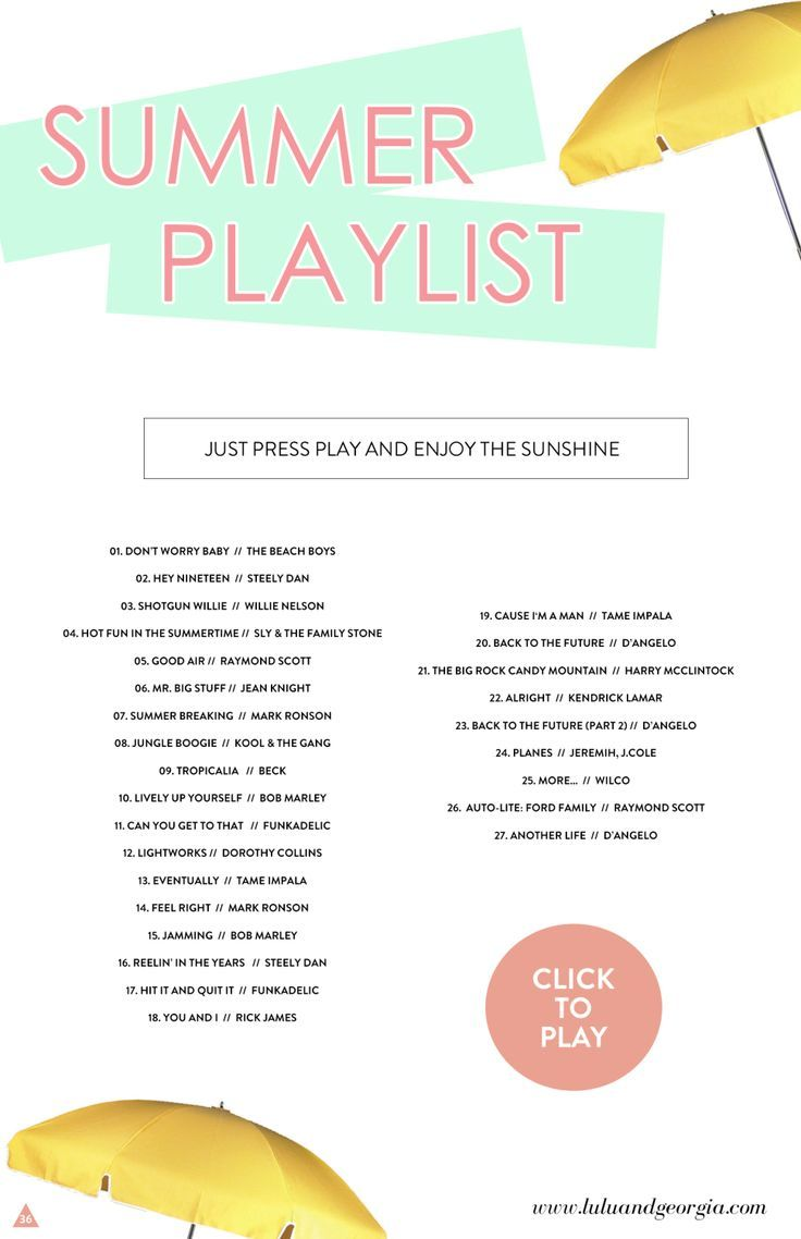Summer Playlist! Perfect For Your Road Trip Or Lounging By The Pool!