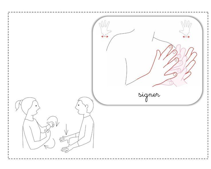 les 332 meilleures images du tableau langue des signes sur