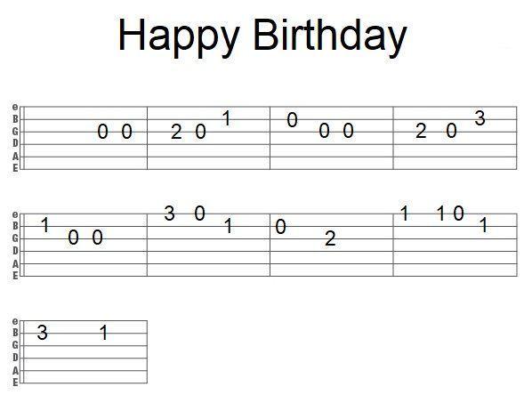 Easy Guitar Tab Happy Birthday #guitarlessonsforkids