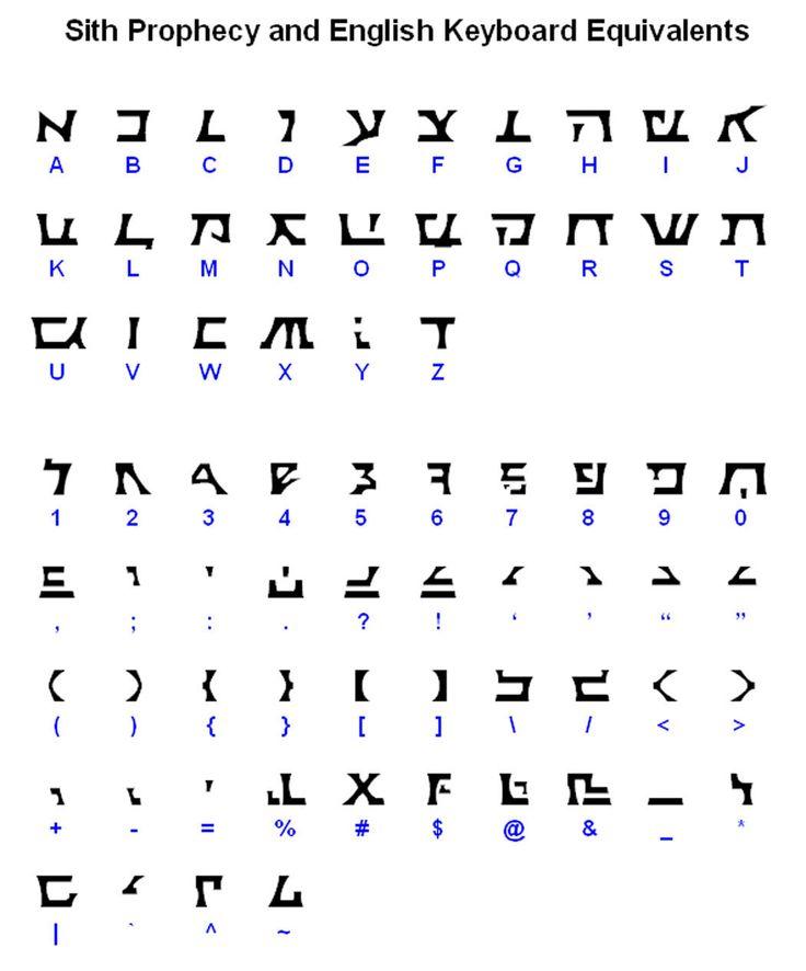 Sith alphabet...