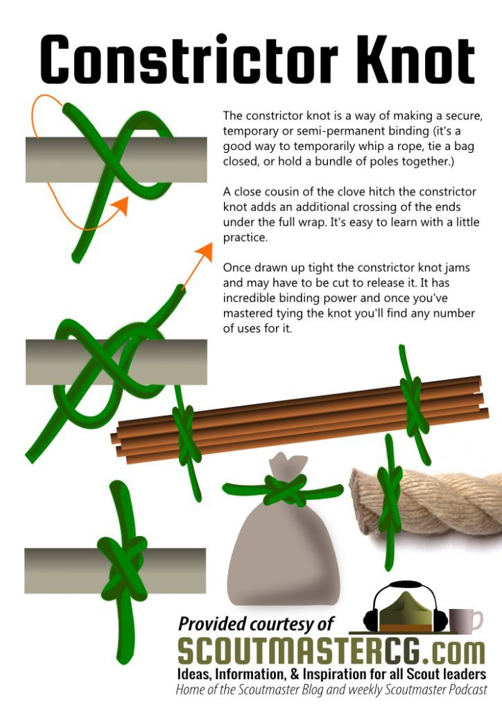 The constrictor knot is a way of making a secure, temporary or semi-permanent binding (its a good temporary whipping for a rope, closing a bag, or holding a punch of poles together.)