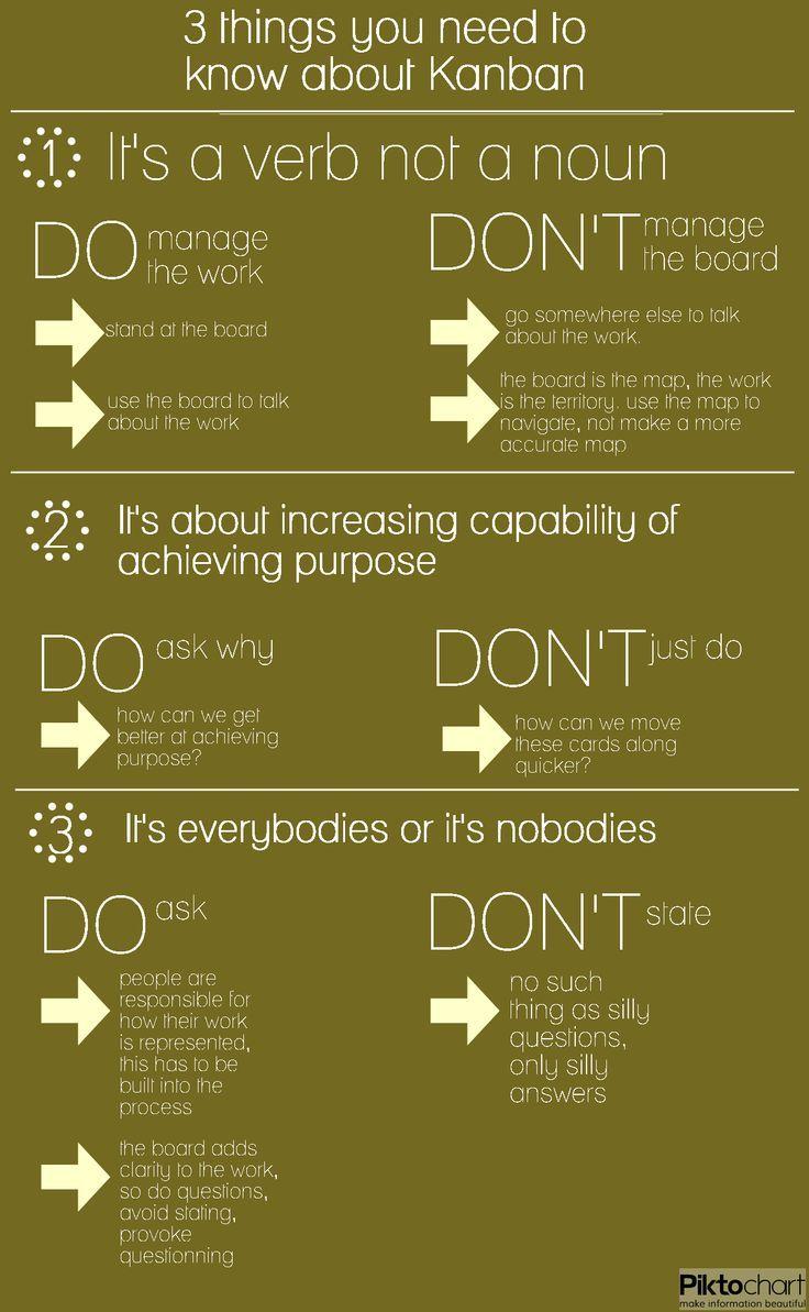 Kanban dos and don'ts | Infographics!!! | Pinterest