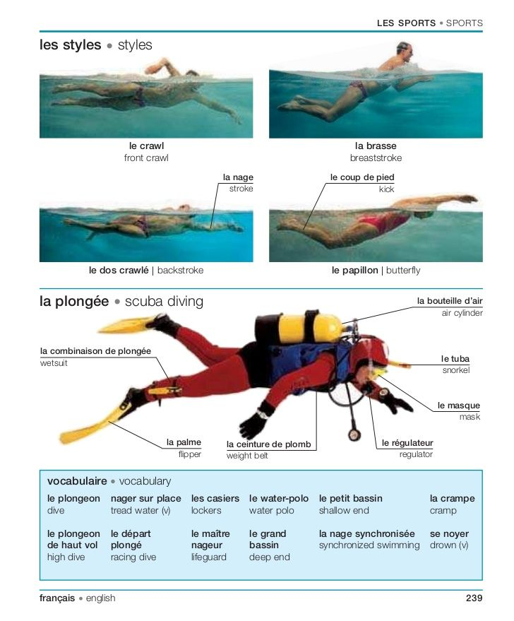 how to say swimming lesson in french