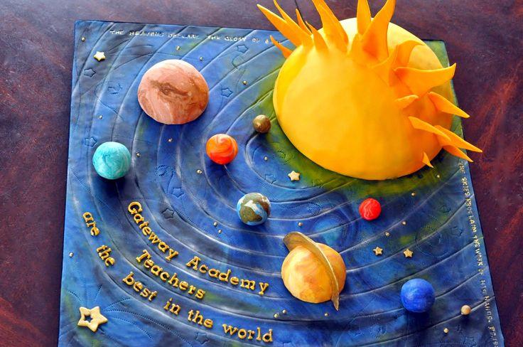 solar system cake | Kids birthday party ideas | Solar ...