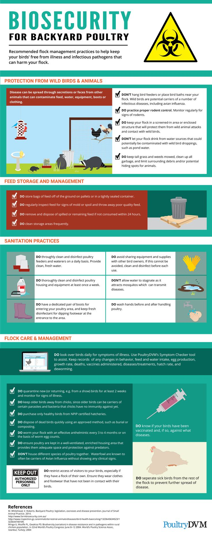 How to Keep Poultry Safe from Bio-Hazards - Infographic