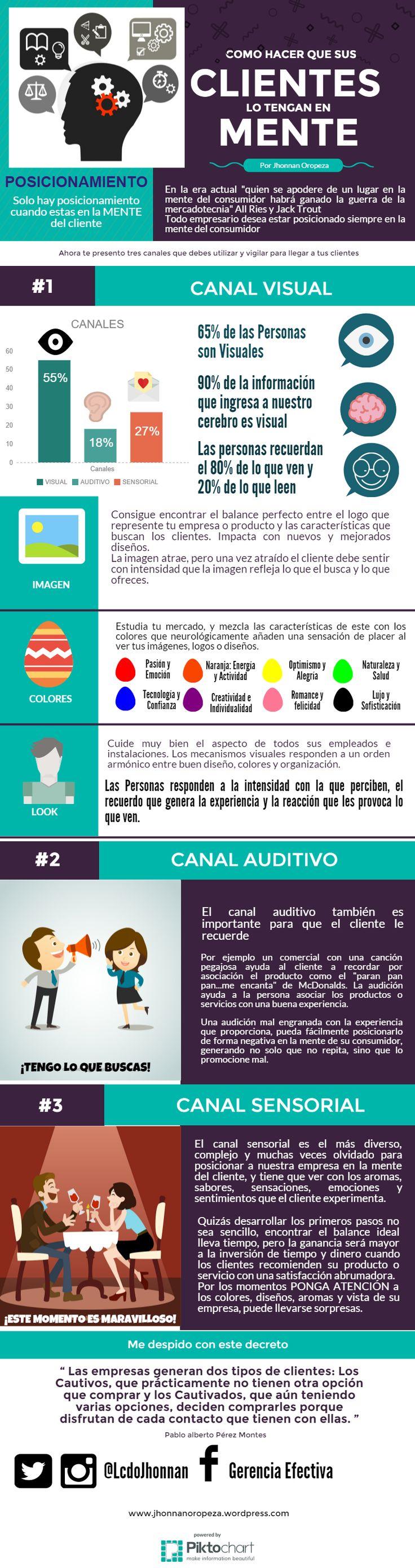 Cómo hacer que los clientes te tengan en su mente #infografia #infographic #marketing – TICs y Formación