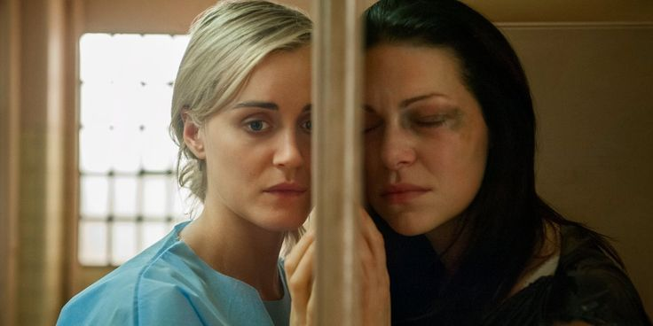 "The top trending show is "" Orange Is the New Black."" According to 7Park Data( reports most watched shows and movies), a great amount of accounts watched the show in June when the new season started.  In June it ranked #1 most most watched TV show out of 20 other programs. (Maria M. 10/12/2016)"
