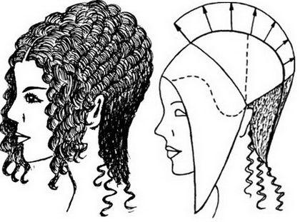 стрижка каре с углом на кудрявые волосы: 21 тыс изображений найдено в Яндекс.Картинках