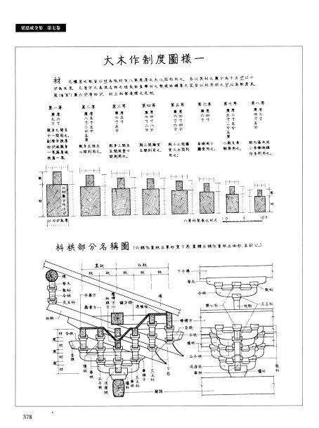 YingZao FaShi Components