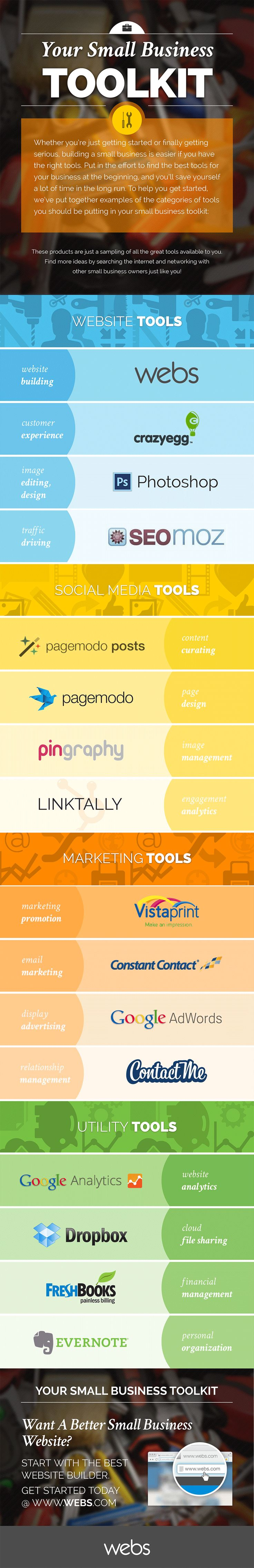 Your small business toolkit #infographic