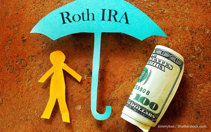 How to Find the Best Roth IRA | GOBankingRates