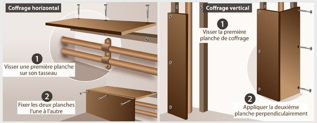 Kitchen Technology Panosundaki Pin
