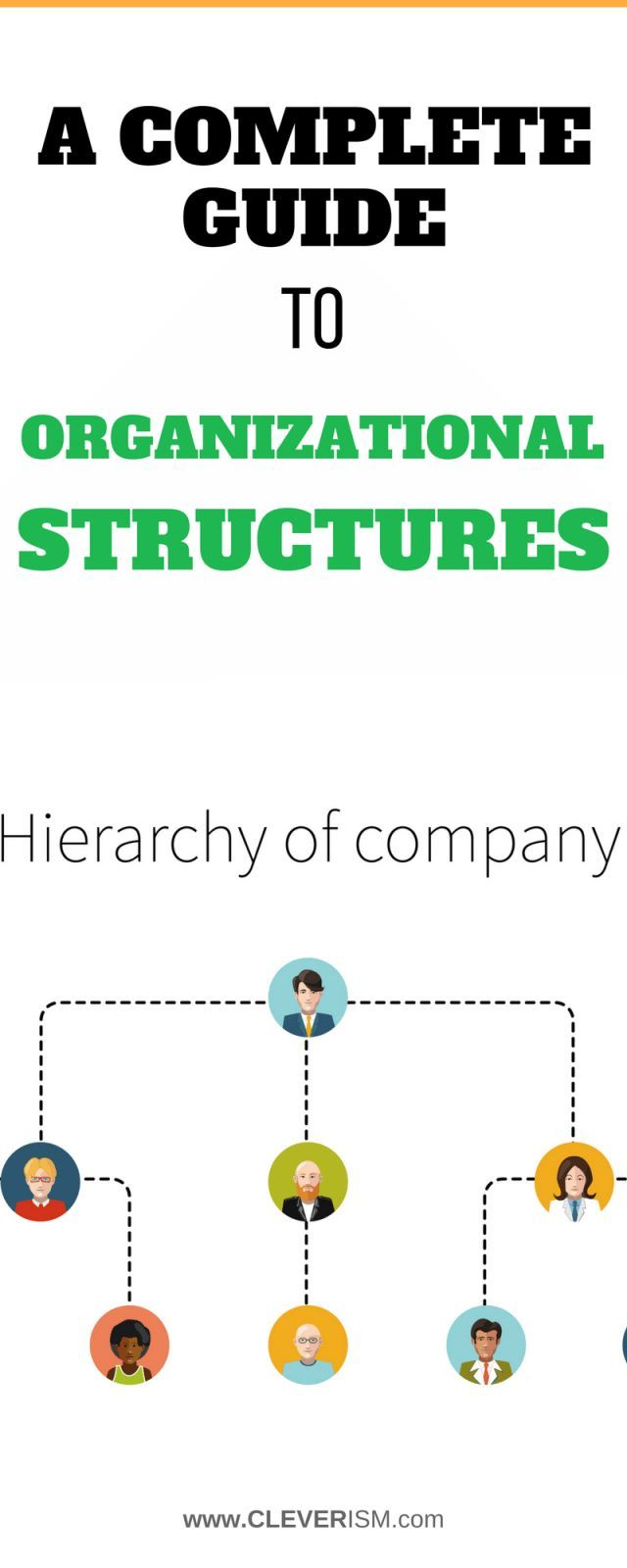 A Complete Guide To Organizational Structures Organizational Structure Business Strategy Management Business Structure
