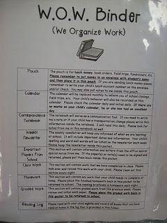 Good home to school communication tool