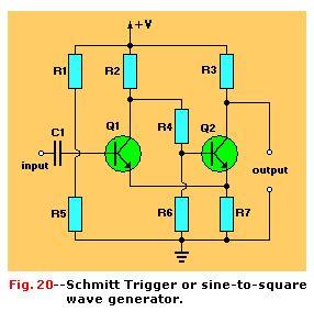 The Schmitt Trigger.