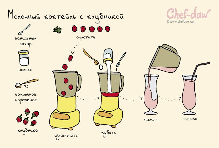 Молочный коктейль с клубникой - chefdaw