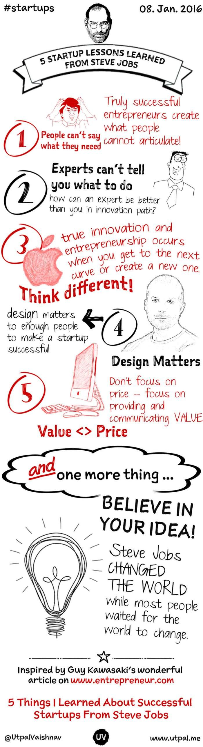 Though Steve Jobs is physically not present in this world, he's still alive in our hearts through his larger than life creations. This SketchNote is my attempt to articulate his #startup lessons.