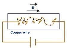 conductor is connected across cell or a battery