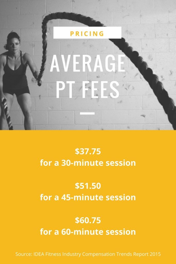 Personal Trainer Prices How Much To Charge For Personal Training Personal Trainer Prices Becoming A Personal Trainer Personal Trainer