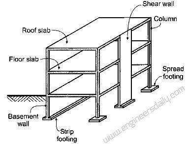 Load bearing construction pdf free