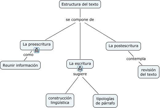 SBReadResourceServlet (520×353)   la gran importancia de  reunir la información  correcta y  reunirla en un escrito formal con gran fundamento