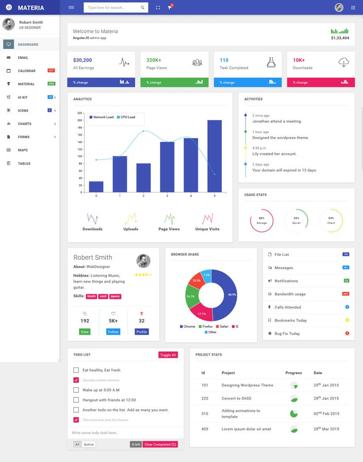 33 best HTML Admin Templates images on Pinterest Templates - free test templates