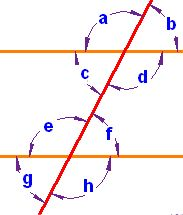 Parallel Lines, and Pairs of Angles