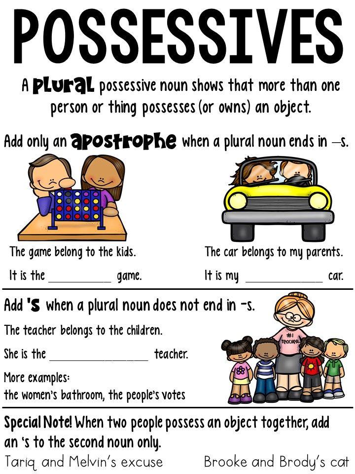 Plural Possessive Nouns Anchor Chart Possessive Nouns Possessive Nouns Anchor Chart Anchor Charts Plural vs possessive worksheets