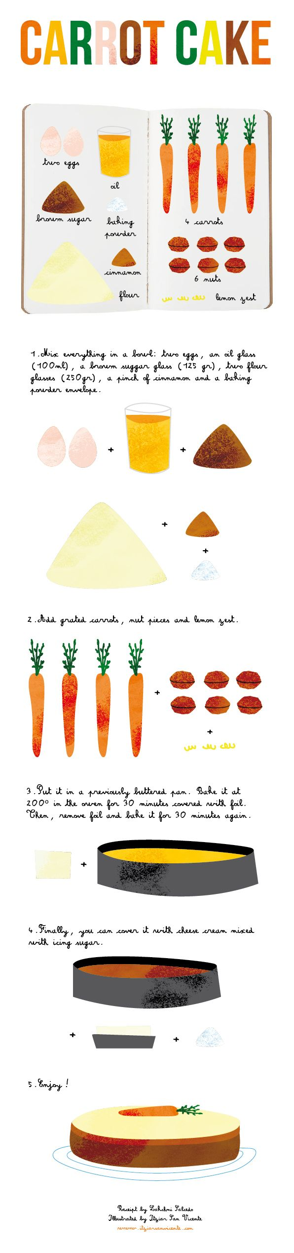 Carrot Cake by Itziar San Vicente #receipt #carrot #cake #illustration