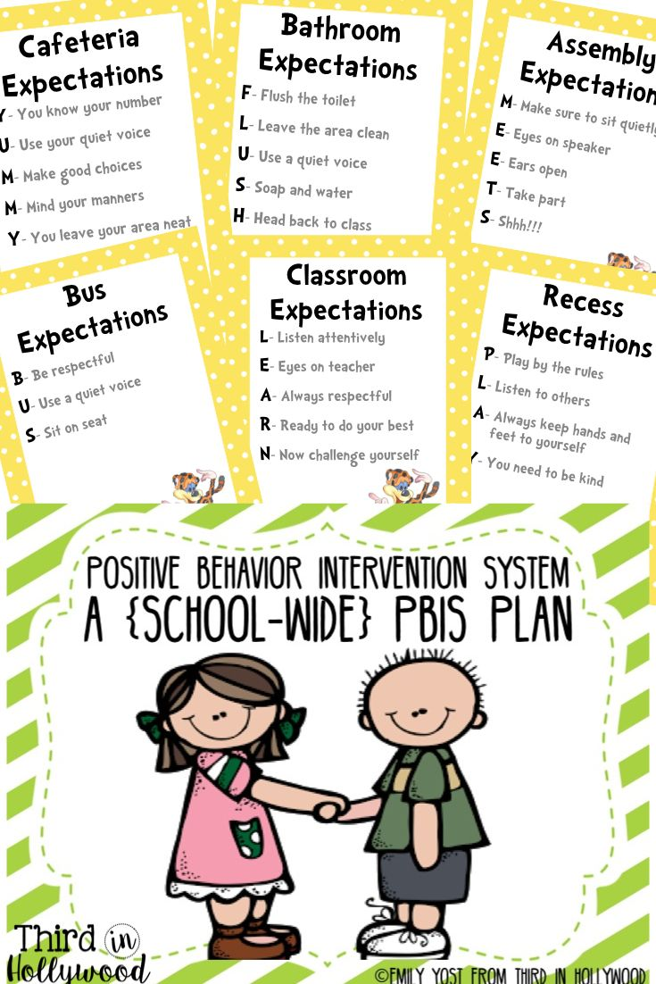 School wide pbis plan! Posters, PowerPoint, Parent letters, etc!