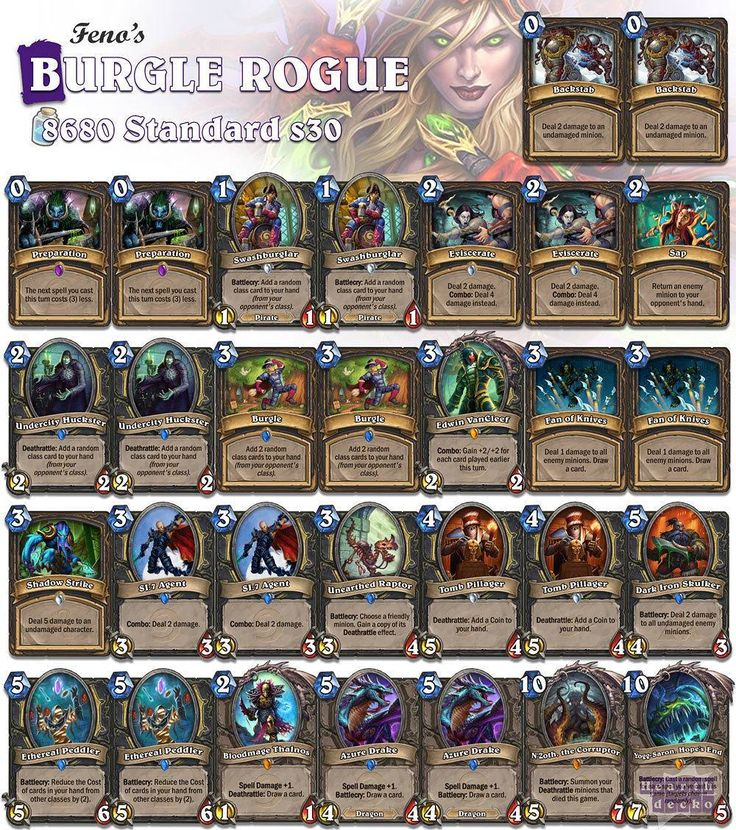 I love these kinds of decks! #Hearthstone #StandardRogue