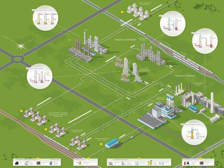 Infographicsmag - Petrochemical plant