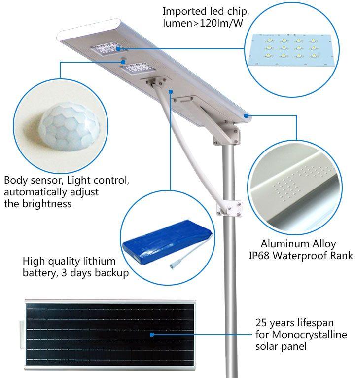 solar street light led street light anern industry group
