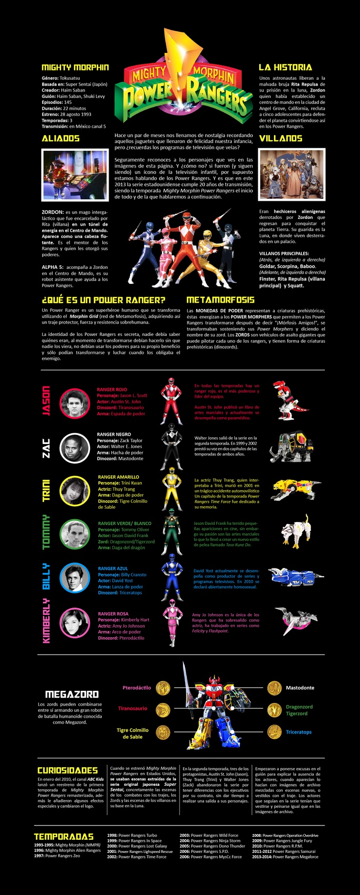If my Spanish book taught subjects like these I would learn Spanish in a heartbeat. | Power Rangers