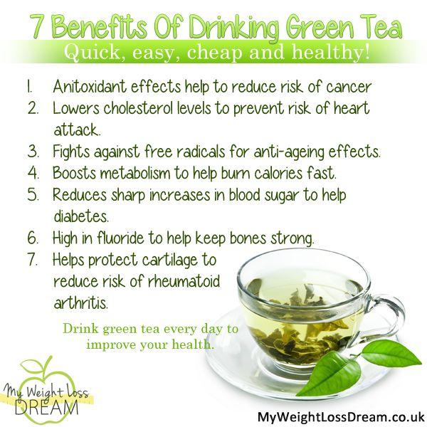 Get the benefits of drinking green tea! #weightloss #weightlosstips