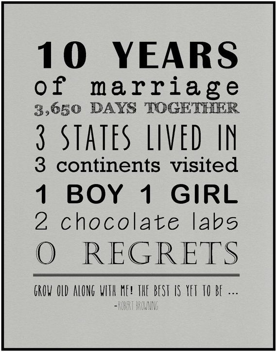 Custom anniversary gift typography print for parents grandparents greatgrandparents silver and golden anniversary present celebrate marriage...