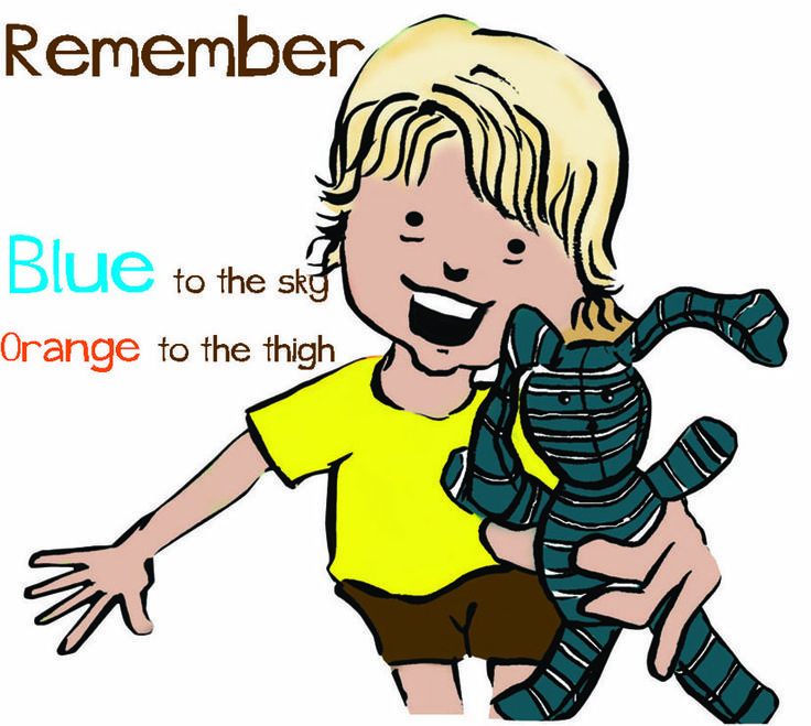 A great saying to remember how to HOLD an EpiPen. Thai and Rabbie help educate others on food allergies.