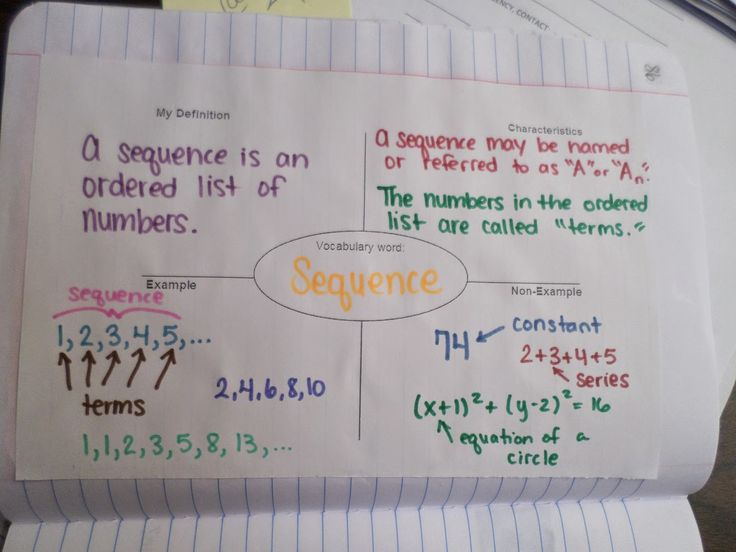 364 best For math class images on Pinterest Teaching math, Math - arithmetic sequence example