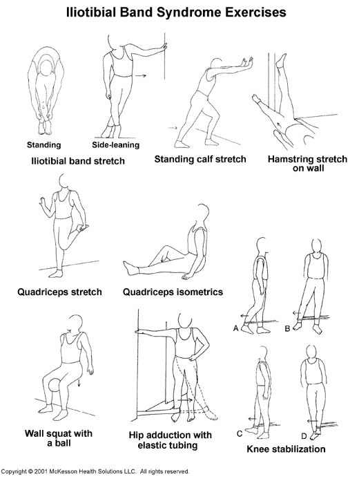 Iliotibial Band Syndrome Exercises:  Keeping knees strong and healthy!