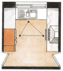 cozinha-em-U