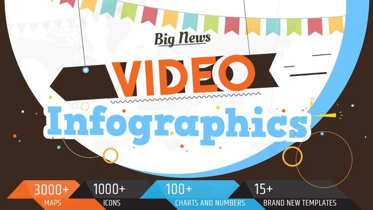 #InfographicsVideo is very powerful as compare to the written content. You can give the complete description with a video manner. Get more details @ http://www.graphaize.com/ourservices/