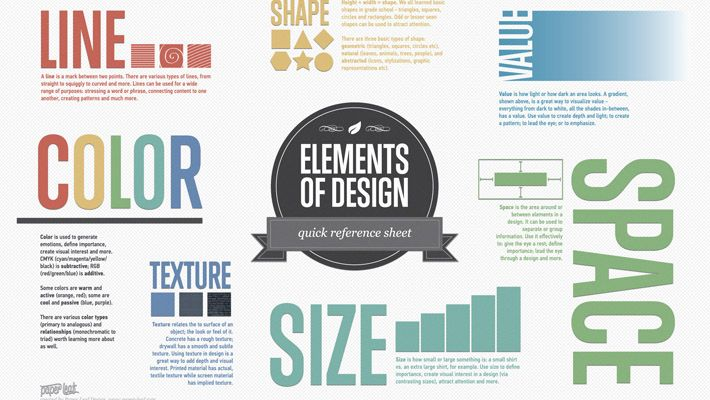 Here are examples of seven especially helpful design cheat sheets, which will help you finish your job in less time and find the information you need much more quickly than trying to remember it all yourself.